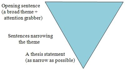 Thesis Proposal Format For Information Technology - Thesis